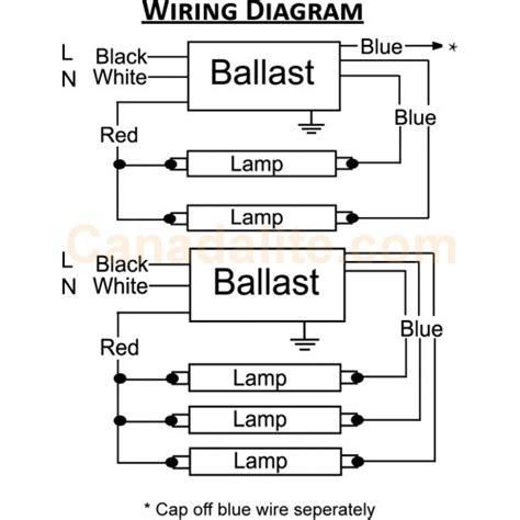 Lamp Ballast Warisan Lighting