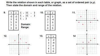 domain range function pdf graphing activity math worksheet tpt