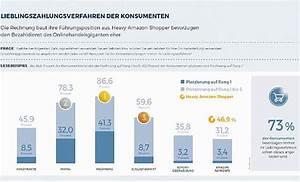 Online Payment Gmbh Rechnung : online payment konsumentenlieblinge festigen ~ Themetempest.com Abrechnung