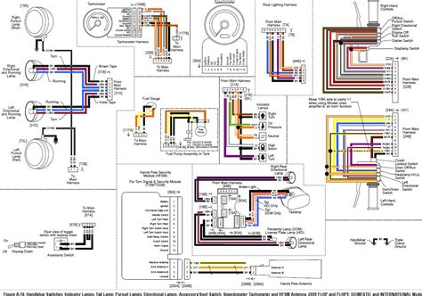 wiring diagram for 2007 harley davidson road king wiring diagram 2011 glide get free image about