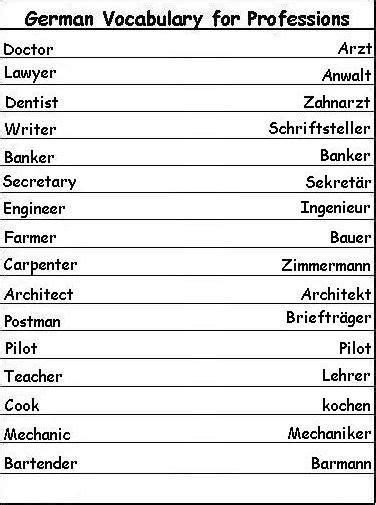 Photos List Of All Professions,  Human Anatomy Chart