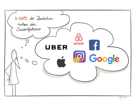 die geschichte der digitalisierung wfb