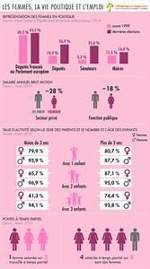 Journ U00e9e Internationale De La Femme 2015