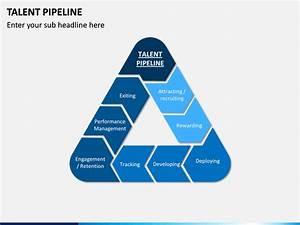 Talent Pipeline Powerpoint Template