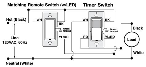 Electrical How Install Leviton Light Switch Timer