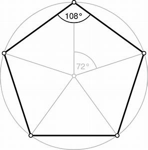 List Of Polygons