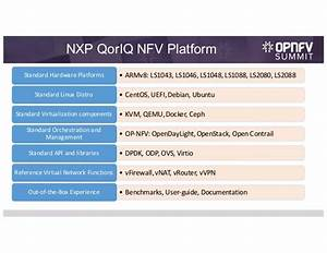 Summit 16  Optimizing Opnfv For Distributed Nfv Applications