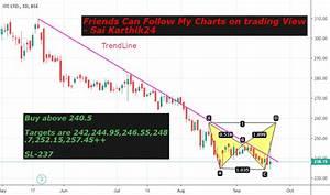 Itc Stock Price And Chart Bse Itc Tradingview India
