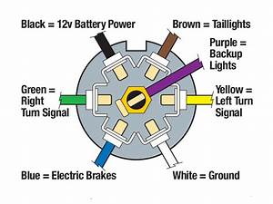 Semi Truck Trailer Plug Wiring Diagram