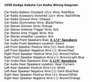 1998 Dakota Wiring Diagram : dodge dakota questions what is causing my radio to cut ~ A.2002-acura-tl-radio.info Haus und Dekorationen