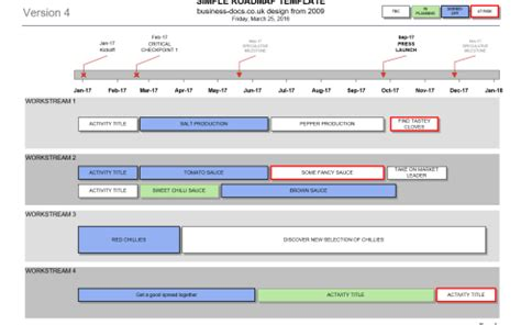 visio roadmap template what is a project roadmap a 101 for roadmap basics