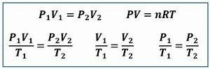 Gas Laws And The Over