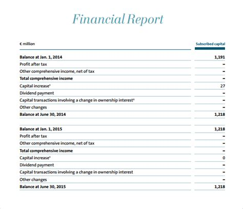financial report template word 21 free financial report template word excel formats