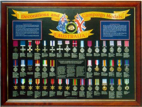 awards and decorations australian caign medals