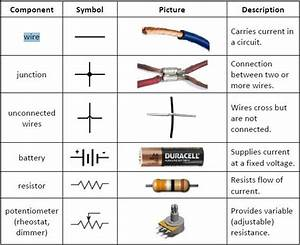Symbols  U0026 Functions Of Common Components Of Electrical