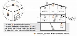 Smoke Alarm Installation Instructions