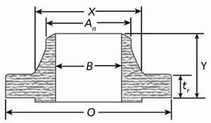 2500 Flange Bolt Chart Flange Dimensions Ansi 1500