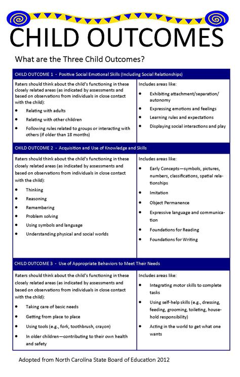 early childhood outcomes 193 | Handout 10 Parent Brochure Page 2