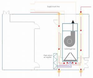 Air Handler HVAC Plan