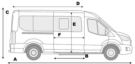 ford transit dimensions ford transit mk8 specifications transit center all parts for ford transit