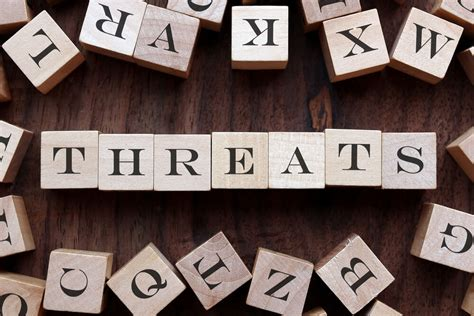 SWOT Analysis Threats: Definition & Examples
