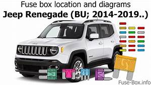 Fuse Box Location And Diagrams  Jeep Renegade  Bu  2014-2019