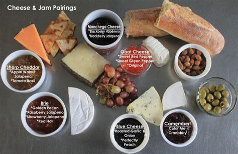 Jam and Cheese Pairings   Pappy's Gourmet and Liz & Linda's