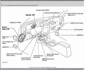 95 4runner Fuse Diagram