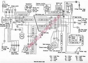 2002 Suzuki Bandit 1200 Wiring Diagram