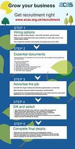 Recruitment | Acas advice and guidance | Acas