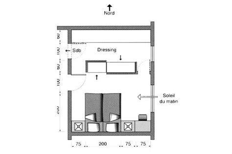 plan chambre dressing plan chambre où mettre le lit dans la chambre