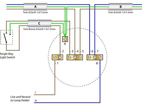 ceiling wiring diagram new cable colours electrical