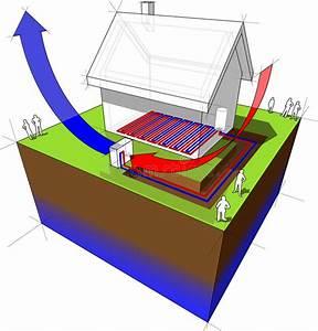 Underfloor Heating Diagram Stock Vector  Illustration Of Warm