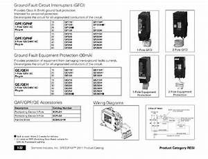 Siemens Qf250 50