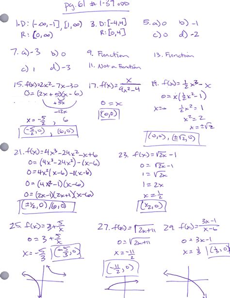 pictures precalculus review worksheets mindgearlabs