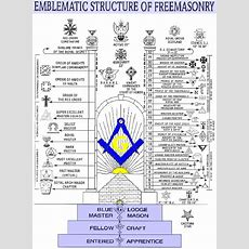 Masonic Clipart  Blue Lodge