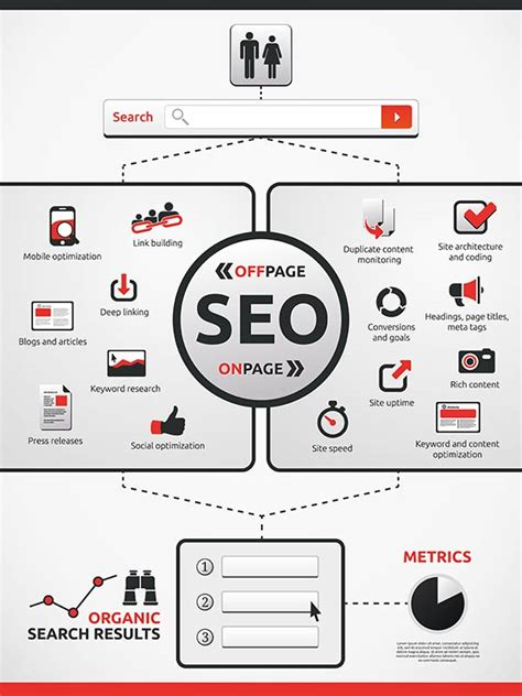 onsite vs offsite seo which is more valuable creative