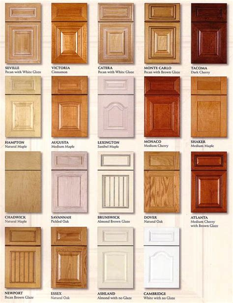 different types of kitchen cabinets kitchen cabinet doors for more information about