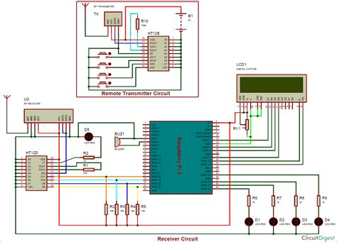 Remote Controlled Leds Using Raspberry