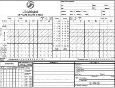 scorekeeping volleyball volleyball scoring volleyball