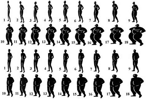 Body Image Rating Scale For Men And Women. Images 1