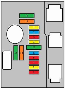 Peugeot 407 C  2004 - 2011  - Fuse Box Diagram