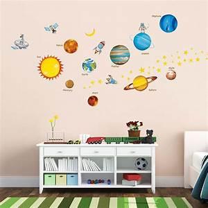 Sticker Für Die Wand Kinderzimmer : kr international wandsticker wandtattoo planeten sterne ~ Michelbontemps.com Haus und Dekorationen