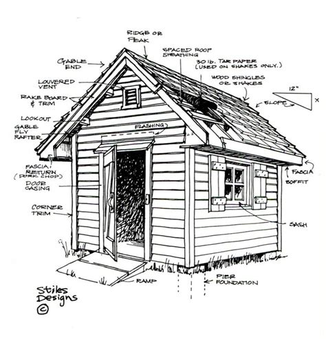 diagram  shed building terms