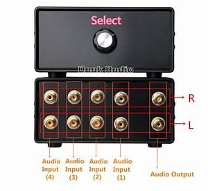 Nobsound Stereo 4  Switcher