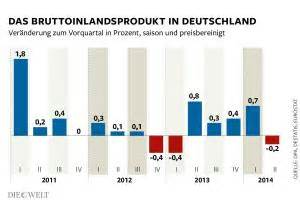 Bip Rechnung : haushalt deutscher staat baut erstmals seit 1950 schulden ab die welt ~ Themetempest.com Abrechnung