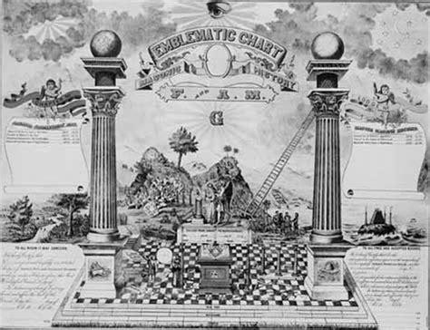 modification si鑒e social sci encyclopédie de l 39 agora franc maçonnerie