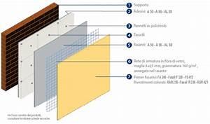 Sistema Cappotto termico interno o esterno Gpa Colori