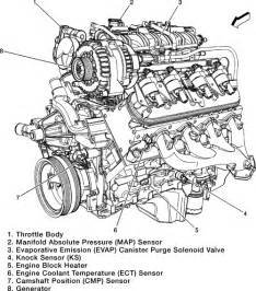 similiar chevy silverado engine diagram keywords 2013 chevy silverado 1500 on 2007 chevy silverado 1500 engine diagram