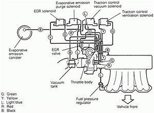 1992 Ford Ranger Vacuum Diagram